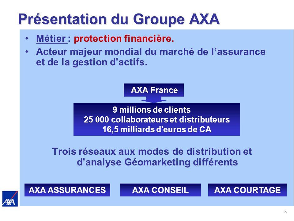 2 Présentation du Groupe AXA Métier : protection financière.