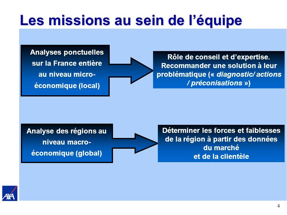 4 Analyses ponctuelles sur la France entière au niveau micro- économique (local) Analyse des régions au niveau macro- économique (global) Rôle de conseil et dexpertise.