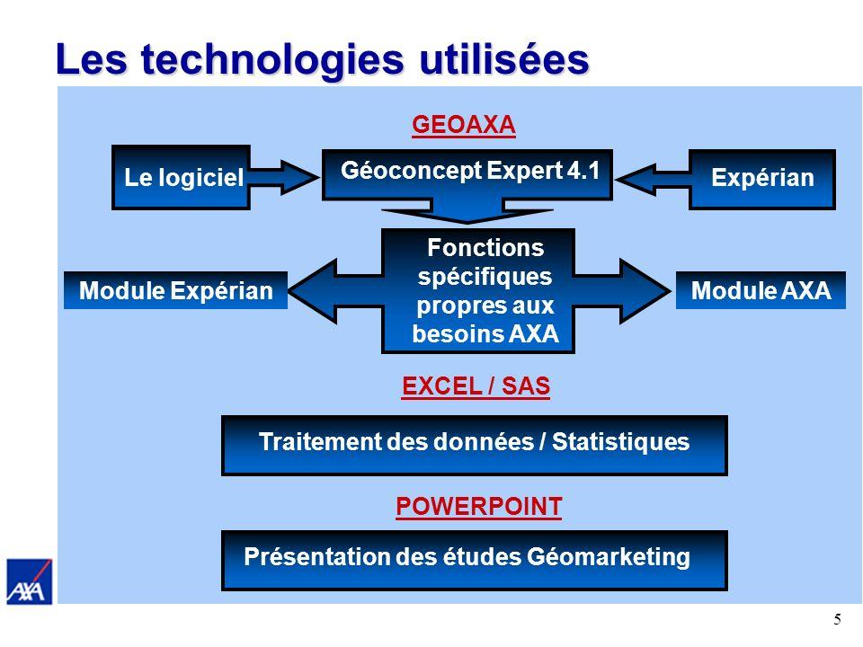 5 Les technologies utilisées Le logiciel Géoconcept Expert 4.1 Expérian Fonctions spécifiques propres aux besoins AXA Module ExpérianModule AXA GEOAXA EXCEL / SAS POWERPOINT Présentation des études Géomarketing Traitement des données / Statistiques