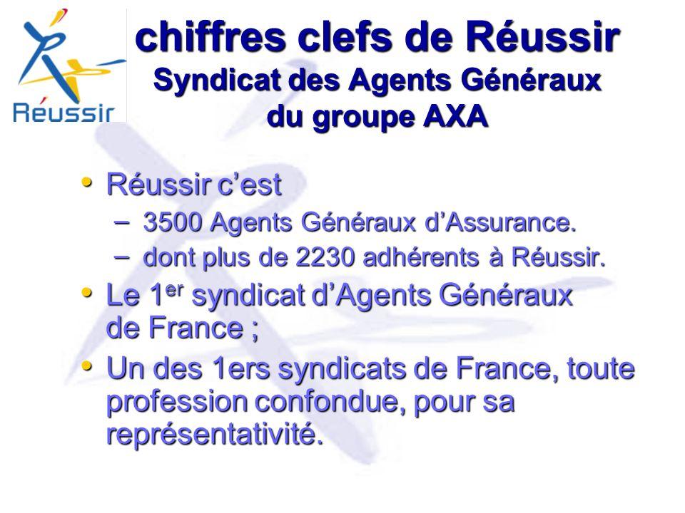 chiffres clefs de Réussir Syndicat des Agents Généraux du groupe AXA Réussir cest Réussir cest – 3500 Agents Généraux dAssurance.