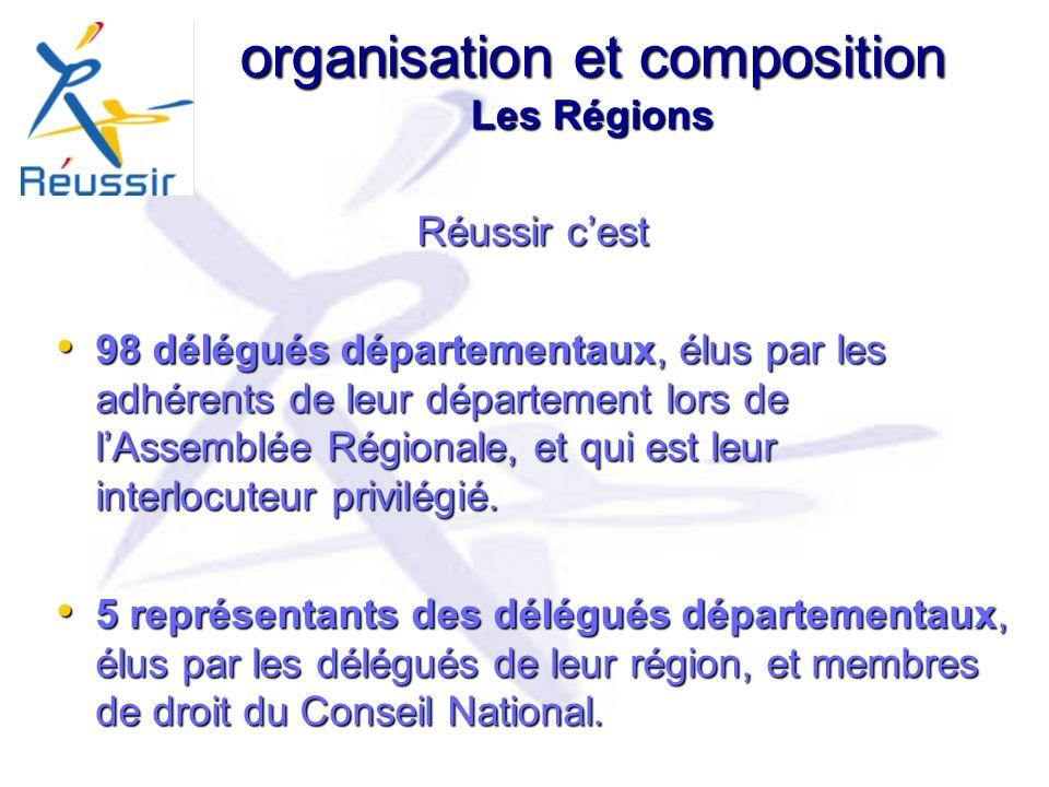 organisation et composition Les Régions Réussir cest 98 délégués départementaux, élus par les adhérents de leur département lors de lAssemblée Régionale, et qui est leur interlocuteur privilégié.