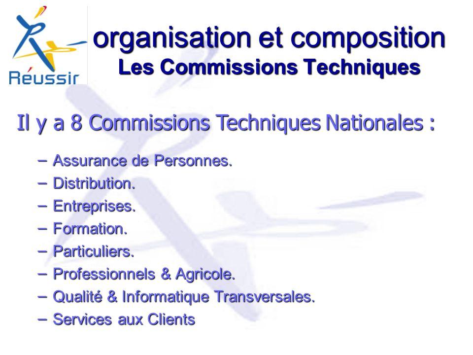 organisation et composition Les Commissions Techniques – Assurance – Assurance de Personnes.
