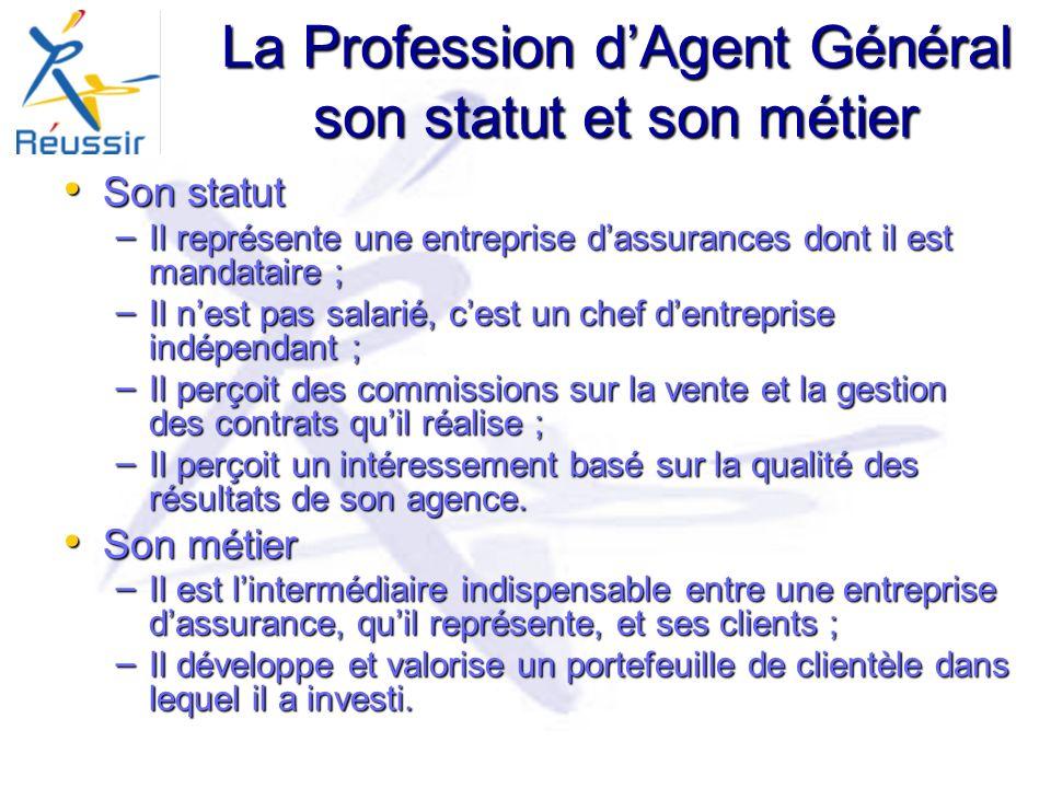 Réussir est membre de la Fédération Nationale des Syndicats d Agents Généraux d Assurance (AGEA) AGEA a un rôle majeur a un rôle majeur – sur le plan national ; – sur le plan européen à travers le BIPAR; pour la défense de la profession des Agents Généraux dAssurance et de leurs clients.