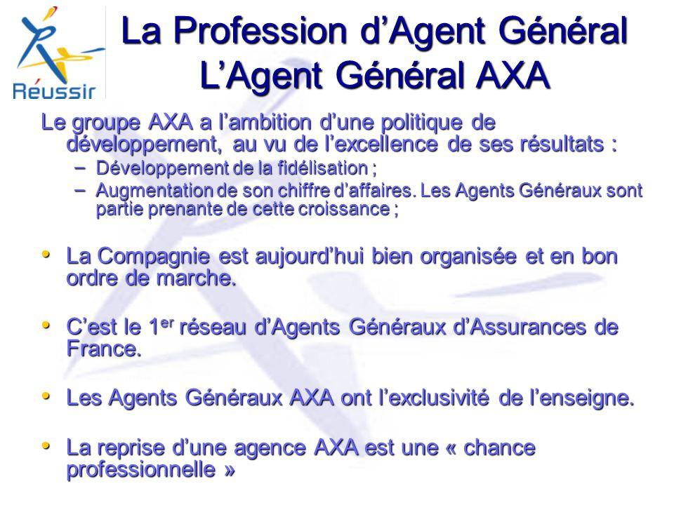 Le groupe AXA a lambition dune politique de développement, au vu de lexcellence de ses résultats : – Développement de la fidélisation ; – Augmentation de son chiffre daffaires.