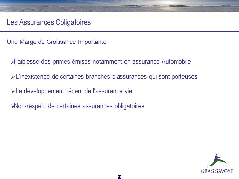 10 Les Assurances Obligatoires Faiblesse des primes émises notamment en assurance Automobile Linexistence de certaines branches dassurances qui sont p