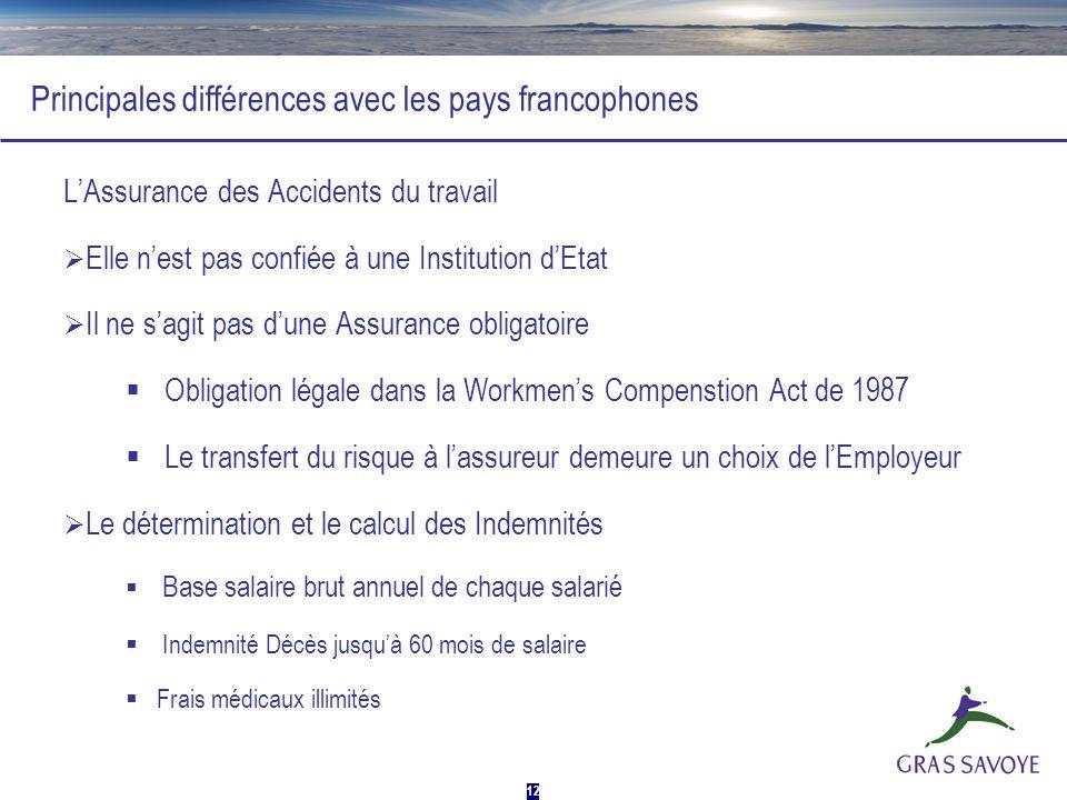 12 Principales différences avec les pays francophones LAssurance des Accidents du travail Elle nest pas confiée à une Institution dEtat Il ne sagit pa