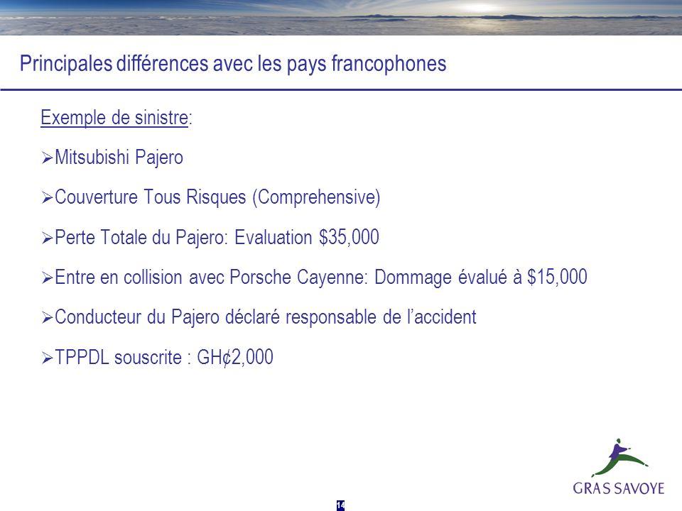 14 Principales différences avec les pays francophones Exemple de sinistre: Mitsubishi Pajero Couverture Tous Risques (Comprehensive) Perte Totale du P