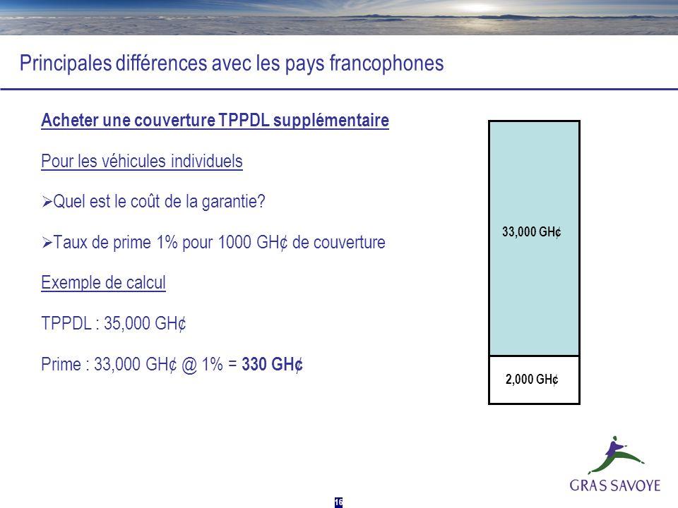 16 Principales différences avec les pays francophones Acheter une couverture TPPDL supplémentaire Pour les véhicules individuels Quel est le coût de l