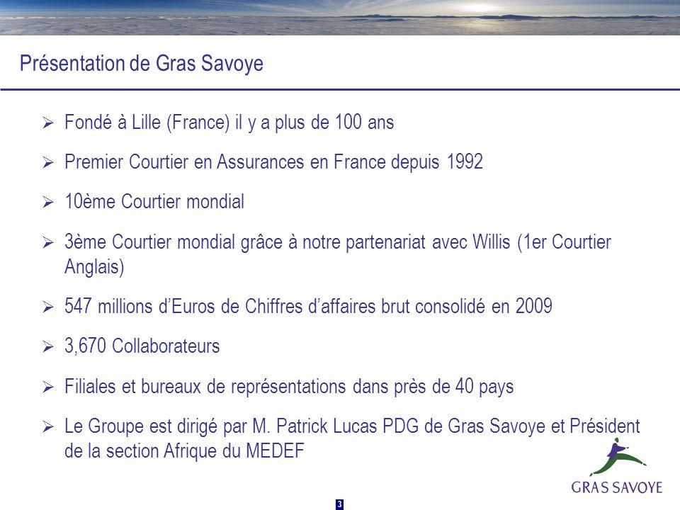 3 Présentation de Gras Savoye Fondé à Lille (France) il y a plus de 100 ans Premier Courtier en Assurances en France depuis 1992 10ème Courtier mondia
