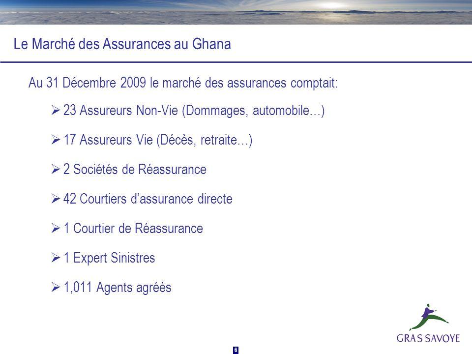 6 Le Marché des Assurances au Ghana Au 31 Décembre 2009 le marché des assurances comptait: 23 Assureurs Non-Vie (Dommages, automobile…) 17 Assureurs V