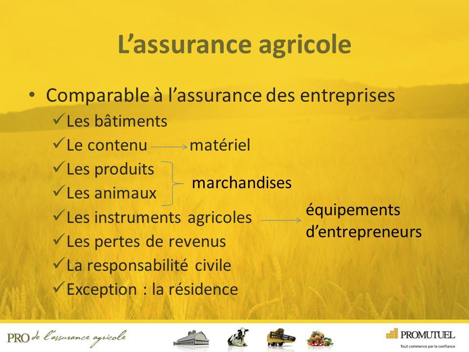 Contexte agricole en 2011 Fermes d élevages 14 004 (48 %) Fermes d élevages 14 004 (48 %) Fermes de culture 15 433 (52 %) Fermes de culture 15 433 (52 %) Fermes au Québec 29 437 Fermes au Québec 29 437