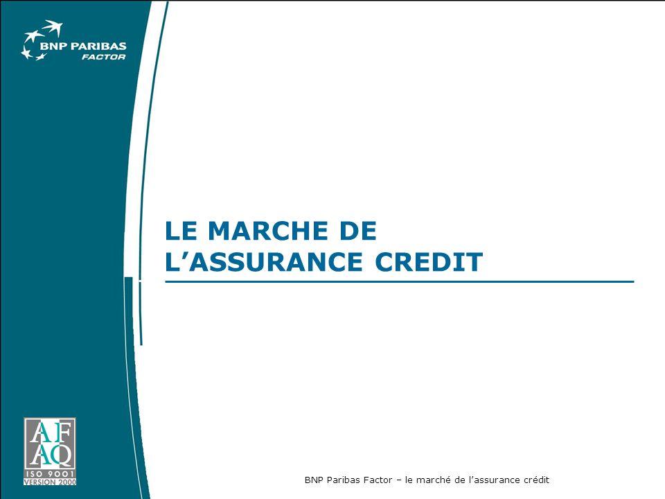 BNP Paribas Factor – le marché de lassurance crédit 1 LE MARCHE DE LASSURANCE CREDIT * Le marché et ses acteurs Le marché de lassurance crédit sest beaucoup consolidé ces 15 dernières années.
