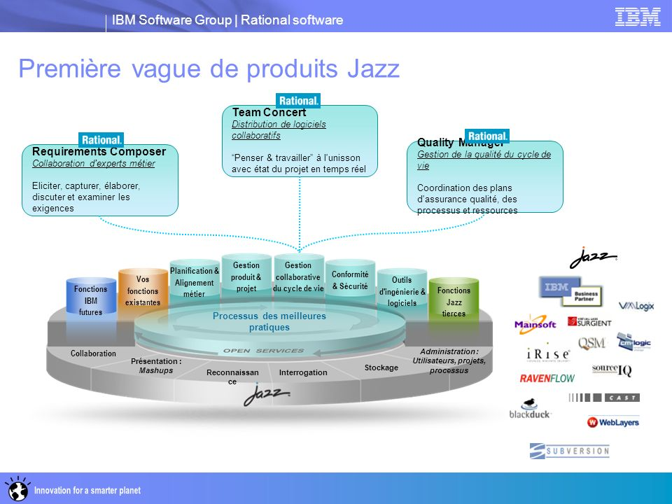 IBM Software Group | Rational software Processus des meilleures pratiques Fonctions IBM futures Vos fonctions existantes Planification & Alignement mé