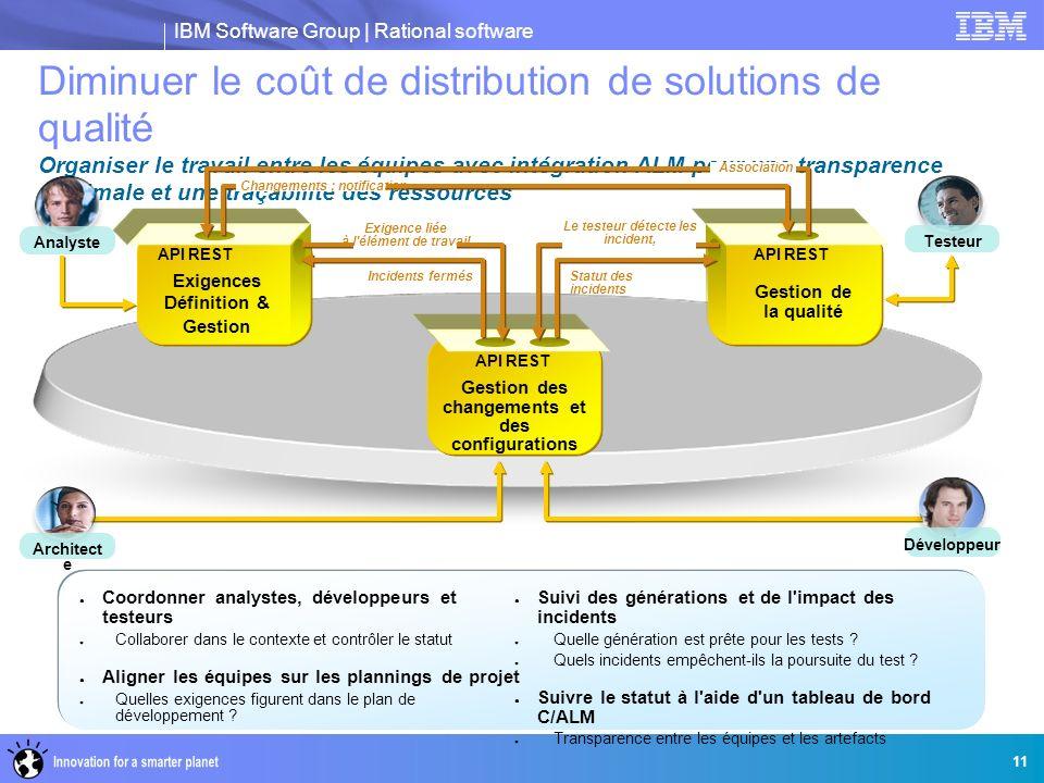 IBM Software Group | Rational software 11 Diminuer le coût de distribution de solutions de qualité Organiser le travail entre les équipes avec intégra