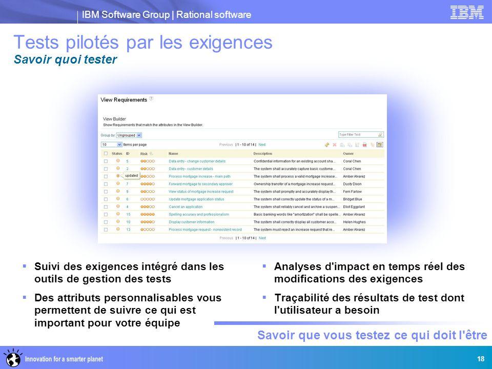 IBM Software Group | Rational software 18 Savoir que vous testez ce qui doit l'être Tests pilotés par les exigences Savoir quoi tester Suivi des exige