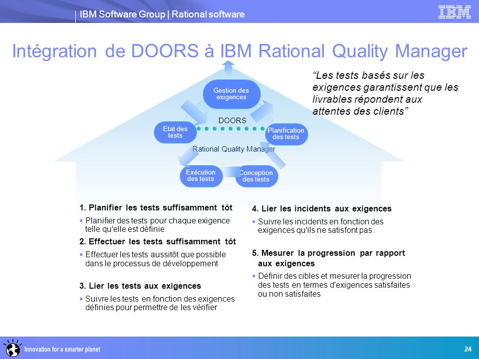 IBM Software Group | Rational software 24 DOORS Rational Quality Manager Gestion des exigences Etat des tests Planification des tests Exécution des tests Conception des tests Intégration de DOORS à IBM Rational Quality Manager Les tests basés sur les exigences garantissent que les livrables répondent aux attentes des clients 1.