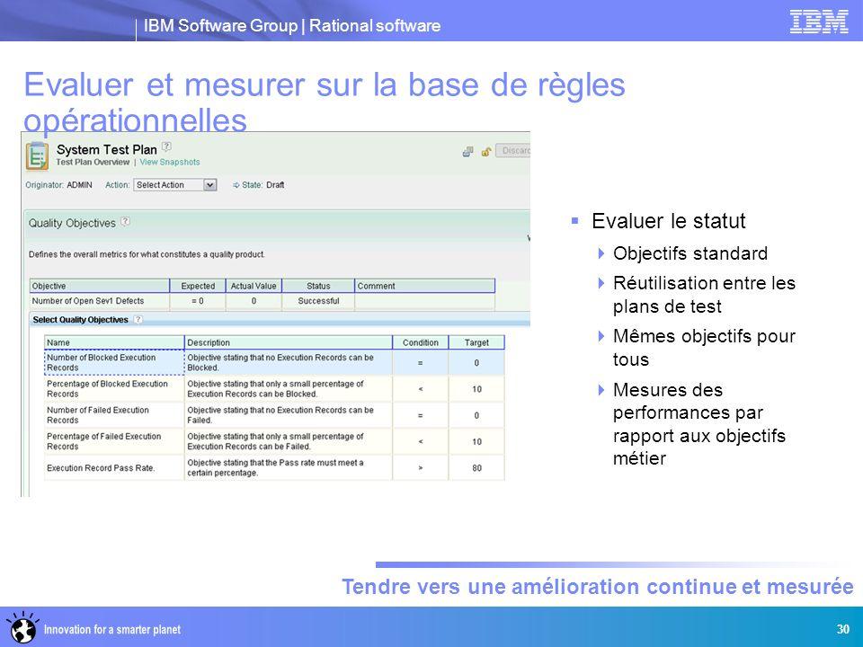 IBM Software Group | Rational software Tendre vers une amélioration continue et mesurée 30 Evaluer et mesurer sur la base de règles opérationnelles Ev