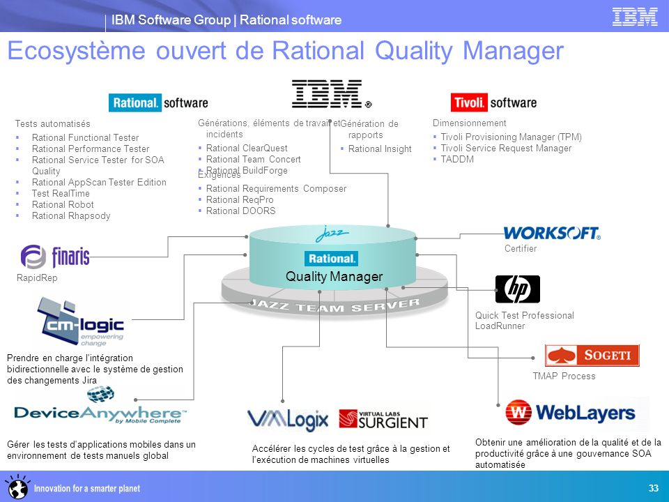 IBM Software Group | Rational software Ecosystème ouvert de Rational Quality Manager Quality Manager Gérer les tests d applications mobiles dans un environnement de tests manuels global Prendre en charge l intégration bidirectionnelle avec le système de gestion des changements Jira Obtenir une amélioration de la qualité et de la productivité grâce à une gouvernance SOA automatisée Accélérer les cycles de test grâce à la gestion et l exécution de machines virtuelles Exigences Rational Requirements Composer Rational ReqPro Rational DOORS Générations, éléments de travail et incidents Rational ClearQuest Rational Team Concert Rational BuildForge Quick Test Professional LoadRunner Dimensionnement Tivoli Provisioning Manager (TPM) Tivoli Service Request Manager TADDM Génération de rapports Rational Insight RapidRep Certifier TMAP Process 33 Tests automatisés Rational Functional Tester Rational Performance Tester Rational Service Tester for SOA Quality Rational AppScan Tester Edition Test RealTime Rational Robot Rational Rhapsody