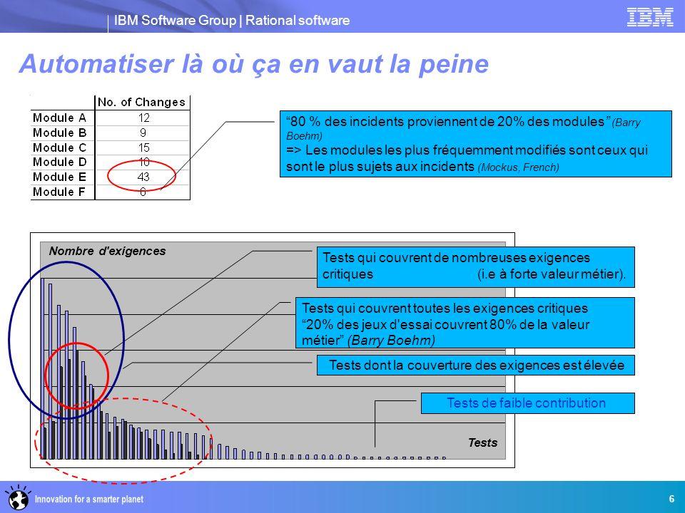 IBM Software Group   Rational software 7 Programme Difficultés Résumé & Vision Jazz Rational Quality Management Résultats clients