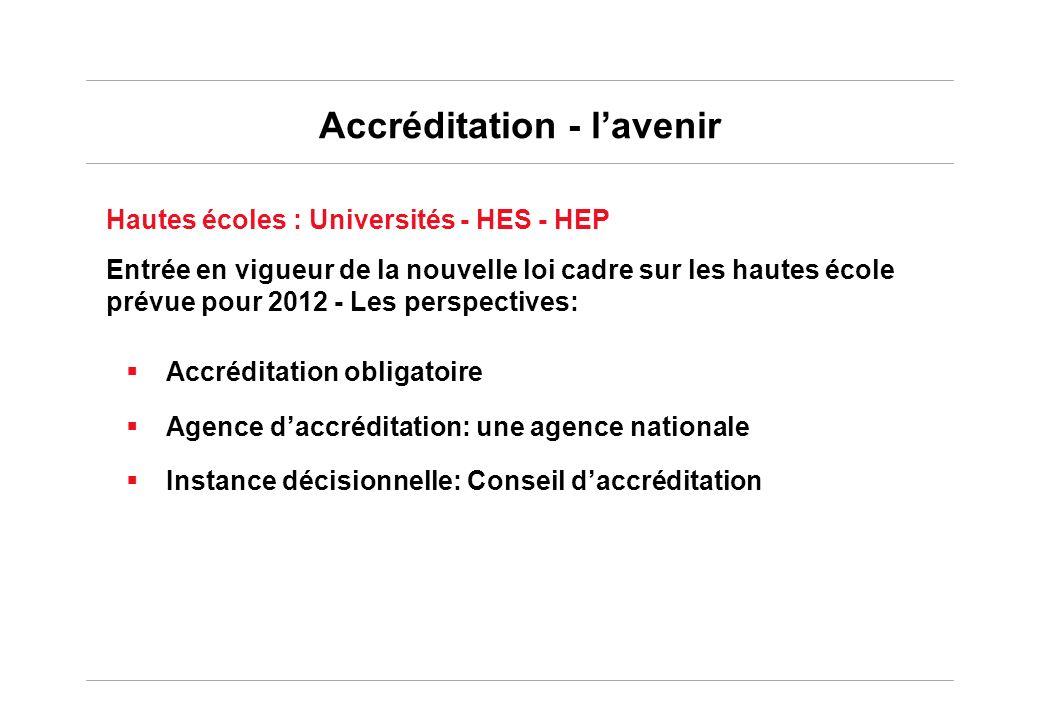 Accréditation - lavenir Accréditation obligatoire Agence daccréditation: une agence nationale Instance décisionnelle: Conseil daccréditation Hautes éc