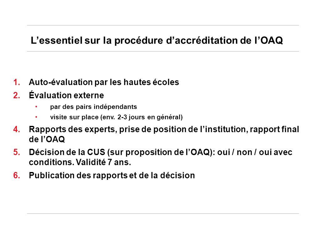 Lessentiel sur la procédure daccréditation de lOAQ 1.Auto-évaluation par les hautes écoles 2.Évaluation externe par des pairs indépendants visite sur place (env.