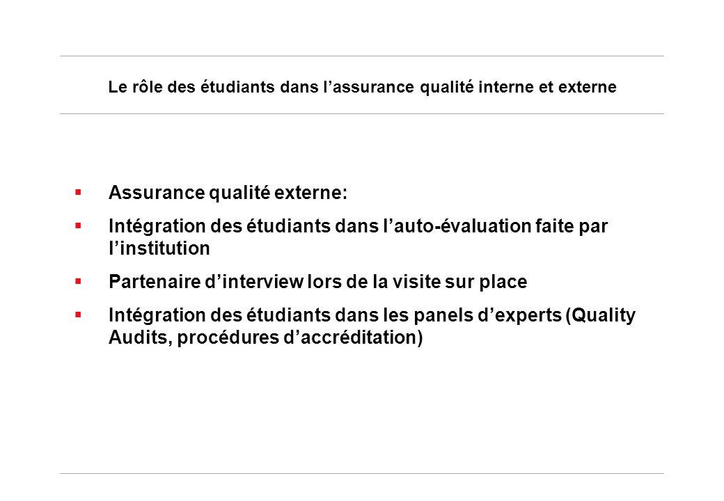 Le rôle des étudiants dans lassurance qualité interne et externe Assurance qualité externe: Intégration des étudiants dans lauto-évaluation faite par