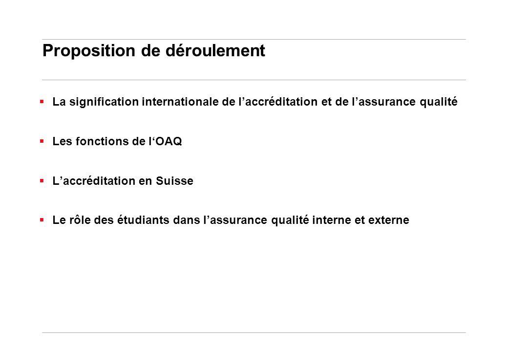 Proposition de déroulement La signification internationale de laccréditation et de lassurance qualité Les fonctions de lOAQ Laccréditation en Suisse Le rôle des étudiants dans lassurance qualité interne et externe