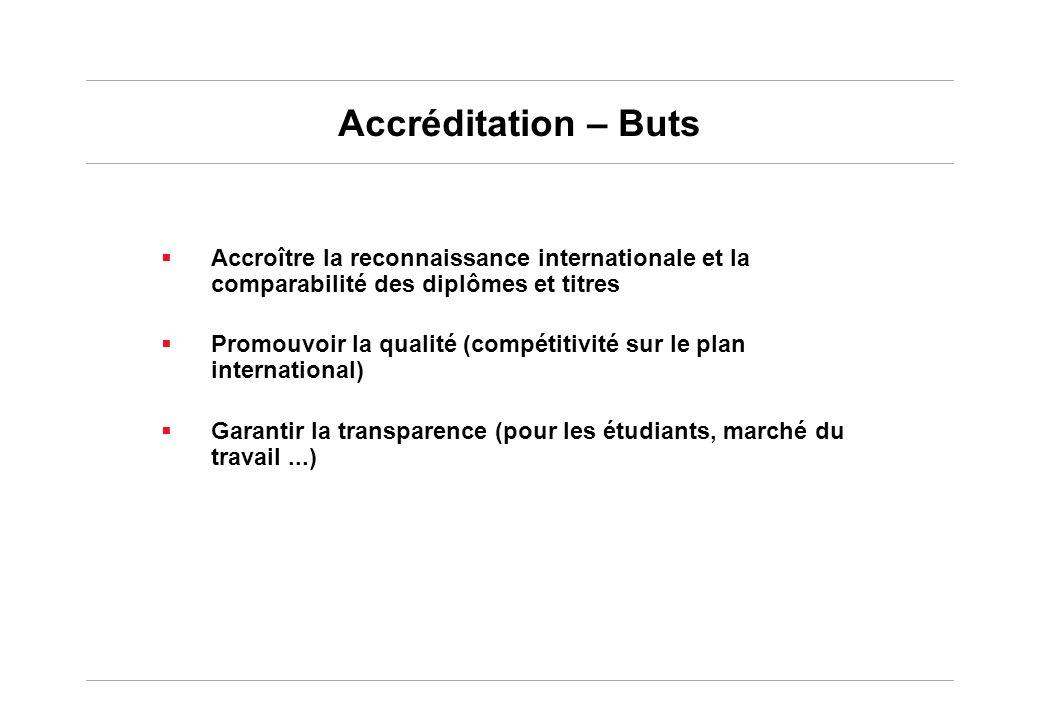 Accréditation – Buts Accroître la reconnaissance internationale et la comparabilité des diplômes et titres Promouvoir la qualité (compétitivité sur le plan international) Garantir la transparence (pour les étudiants, marché du travail...)