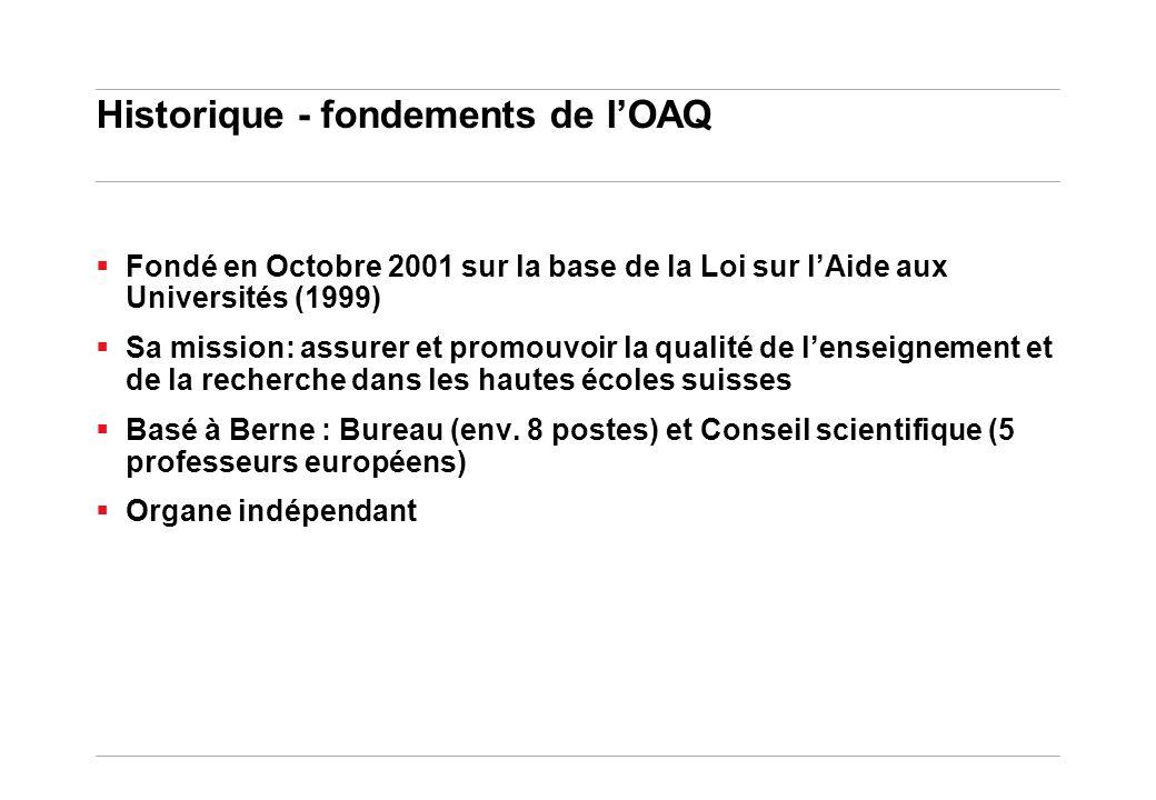 Historique - fondements de lOAQ Fondé en Octobre 2001 sur la base de la Loi sur lAide aux Universités (1999) Sa mission: assurer et promouvoir la qual