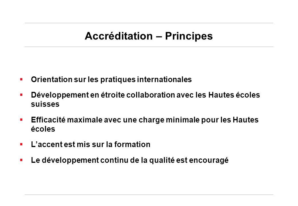 Accréditation – Principes Orientation sur les pratiques internationales Développement en étroite collaboration avec les Hautes écoles suisses Efficacité maximale avec une charge minimale pour les Hautes écoles Laccent est mis sur la formation Le développement continu de la qualité est encouragé