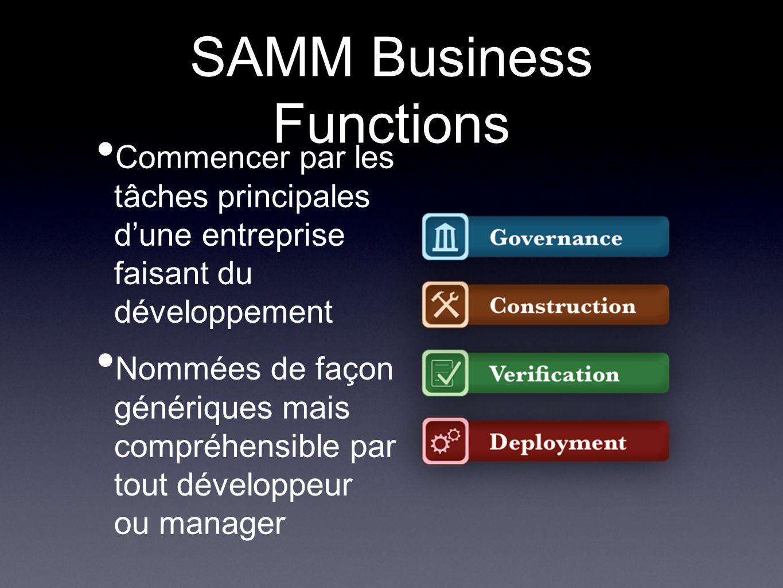 SAMM Business Functions Commencer par les tâches principales dune entreprise faisant du développement Nommées de façon génériques mais compréhensible par tout développeur ou manager