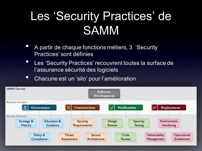 Les Security Practices de SAMM A partir de chaque fonctions métiers, 3 Security Practices sont définies Les Security Practices recouvrent toutes la surface de lassurance sécurité des logiciels Chacune est un silo pour lamélioration