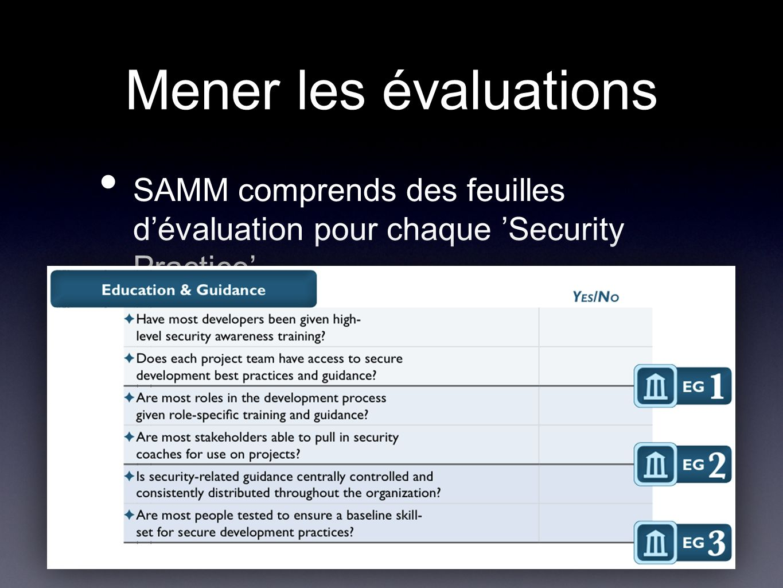Mener les évaluations SAMM comprends des feuilles dévaluation pour chaque Security Practice