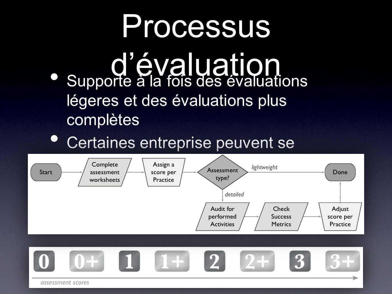 Processus dévaluation Supporte à la fois des évaluations légeres et des évaluations plus complètes Certaines entreprise peuvent se retrouver entre deux niveaux (+)