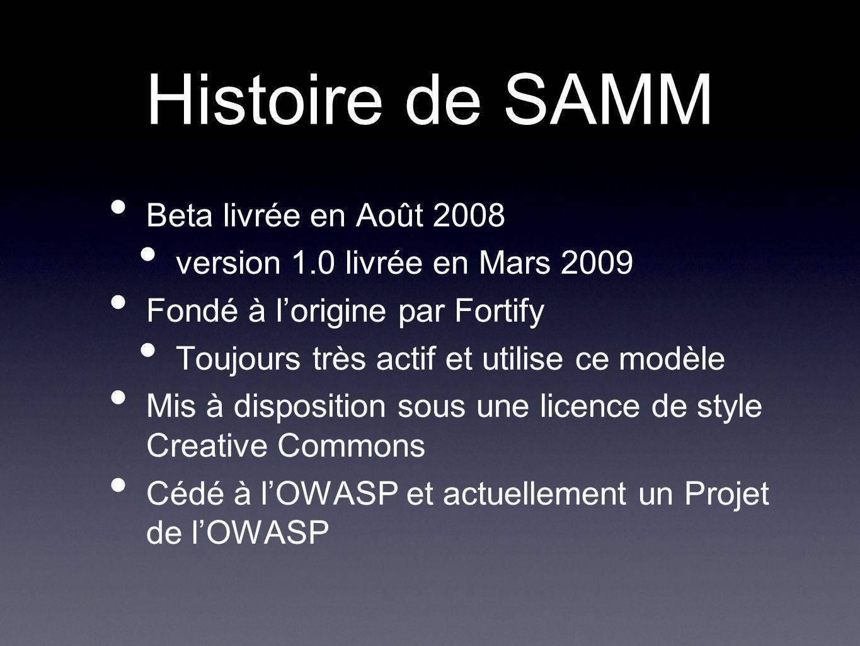 Histoire de SAMM Beta livrée en Août 2008 version 1.0 livrée en Mars 2009 Fondé à lorigine par Fortify Toujours très actif et utilise ce modèle Mis à disposition sous une licence de style Creative Commons Cédé à lOWASP et actuellement un Projet de lOWASP