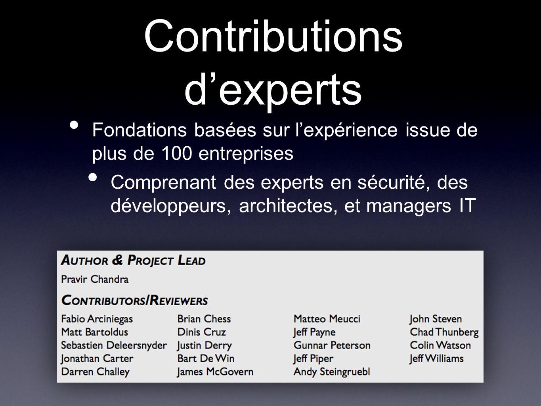 Contributions dexperts Fondations basées sur lexpérience issue de plus de 100 entreprises Comprenant des experts en sécurité, des développeurs, architectes, et managers IT