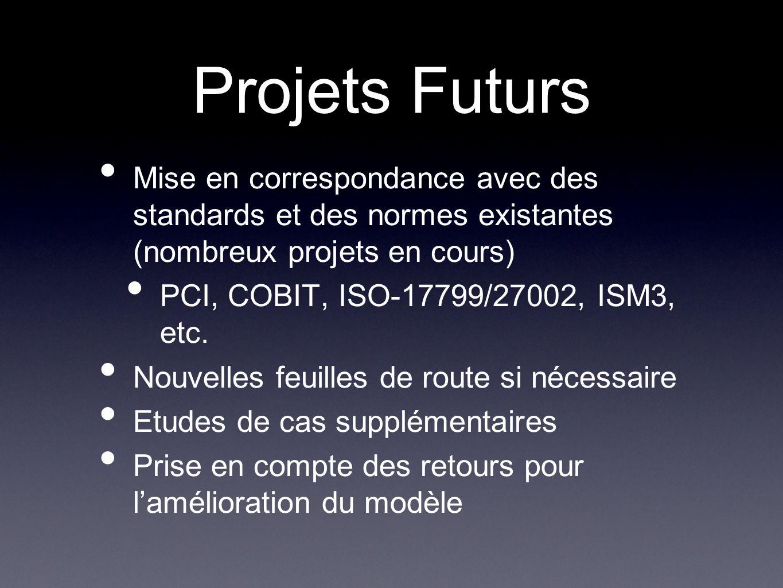 Projets Futurs Mise en correspondance avec des standards et des normes existantes (nombreux projets en cours) PCI, COBIT, ISO-17799/27002, ISM3, etc.