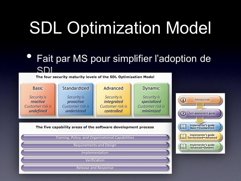 SDL Optimization Model Fait par MS pour simplifier ladoption de SDL