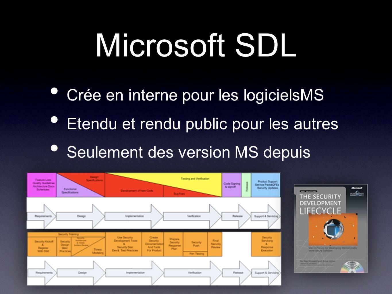 Microsoft SDL Crée en interne pour les logicielsMS Etendu et rendu public pour les autres Seulement des version MS depuis