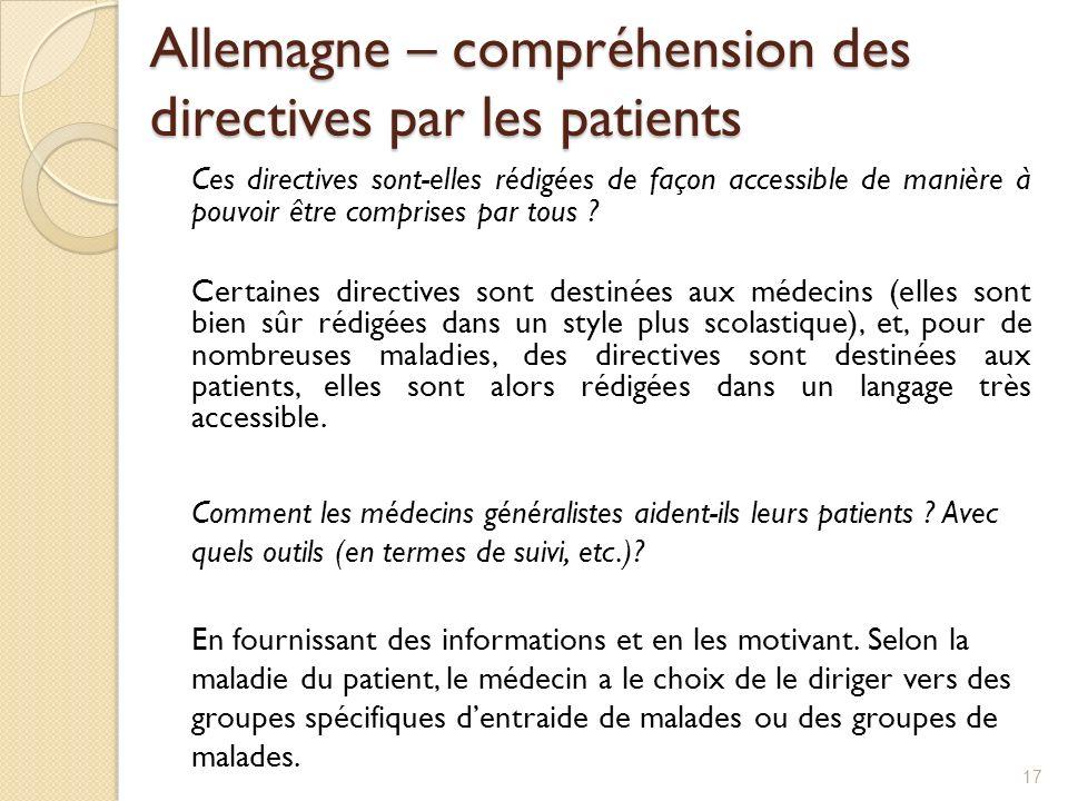 Allemagne – compréhension des directives par les patients Ces directives sont-elles rédigées de façon accessible de manière à pouvoir être comprises p