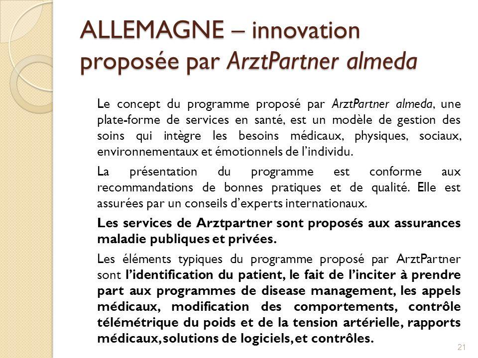 ALLEMAGNE – innovation proposée par ArztPartner almeda Le concept du programme proposé par ArztPartner almeda, une plate-forme de services en santé, e