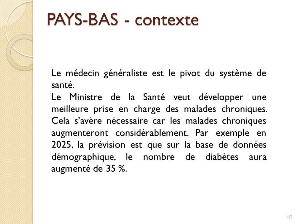 PAYS-BAS - contexte Le médecin généraliste est le pivot du système de santé. Le Ministre de la Santé veut développer une meilleure prise en charge des