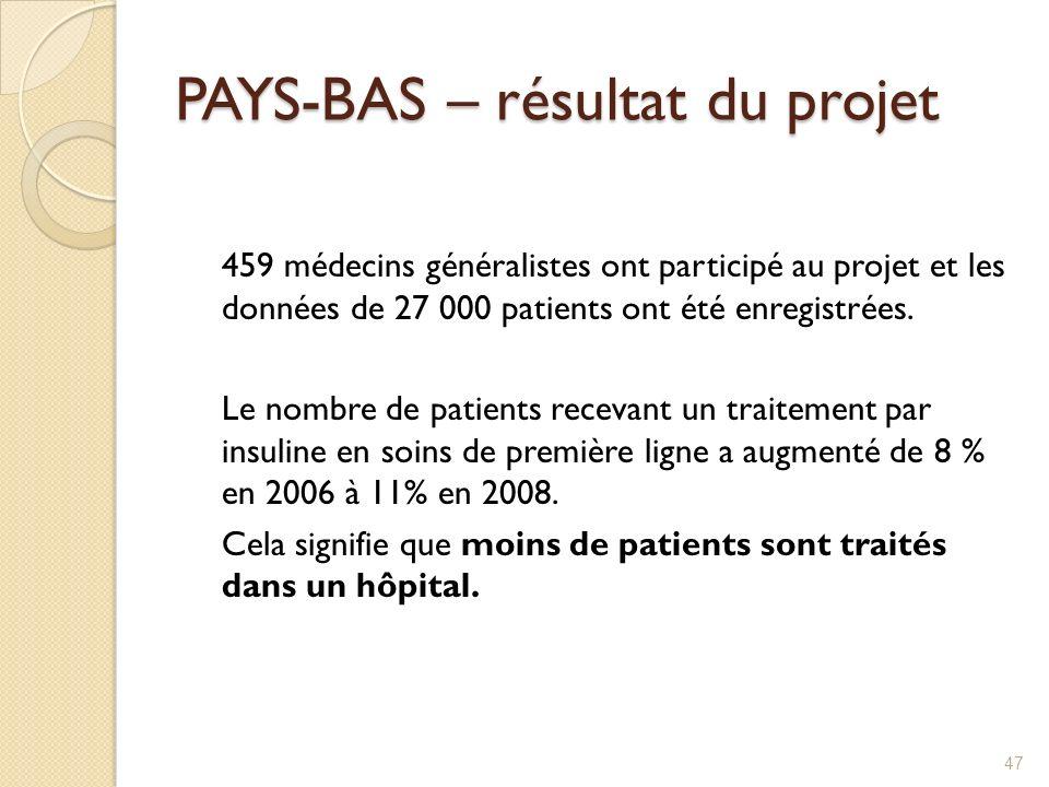 PAYS-BAS – résultat du projet 459 médecins généralistes ont participé au projet et les données de 27 000 patients ont été enregistrées. Le nombre de p