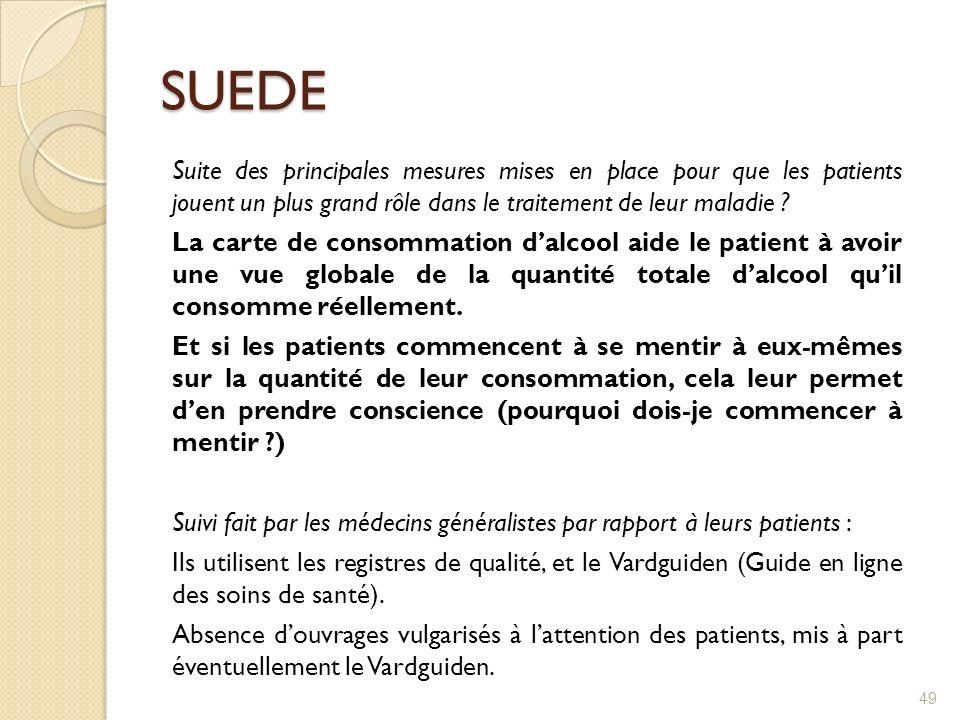 SUEDE Suite des principales mesures mises en place pour que les patients jouent un plus grand rôle dans le traitement de leur maladie ? La carte de co