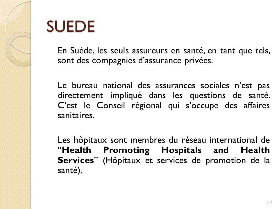 SUEDE En Suède, les seuls assureurs en santé, en tant que tels, sont des compagnies dassurance privées. Le bureau national des assurances sociales nes