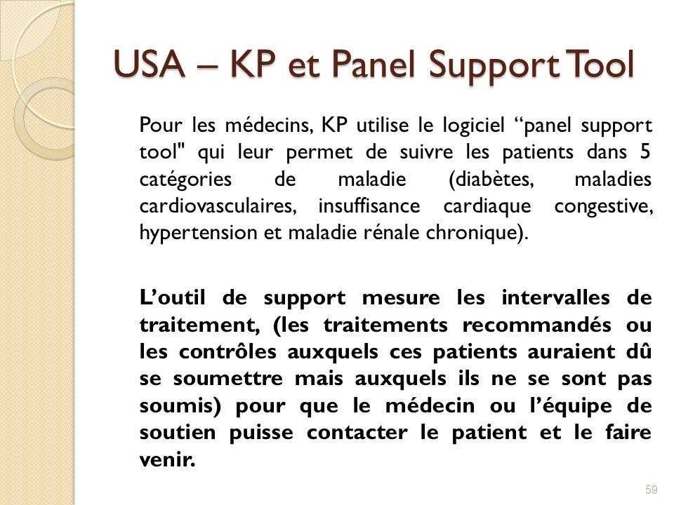 USA – KP et Panel Support Tool Pour les médecins, KP utilise le logiciel panel support tool