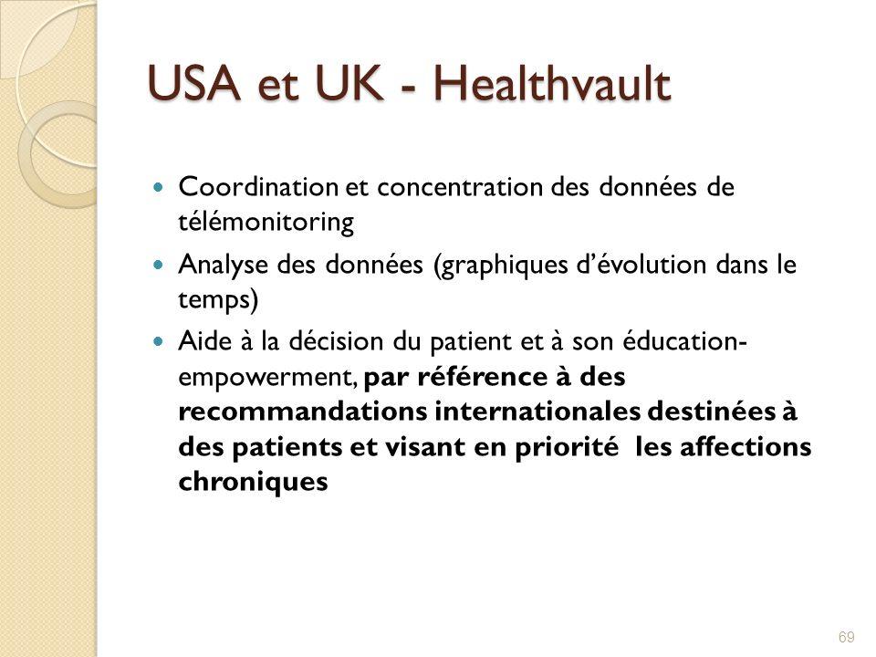 USA et UK - Healthvault Coordination et concentration des données de télémonitoring Analyse des données (graphiques dévolution dans le temps) Aide à l