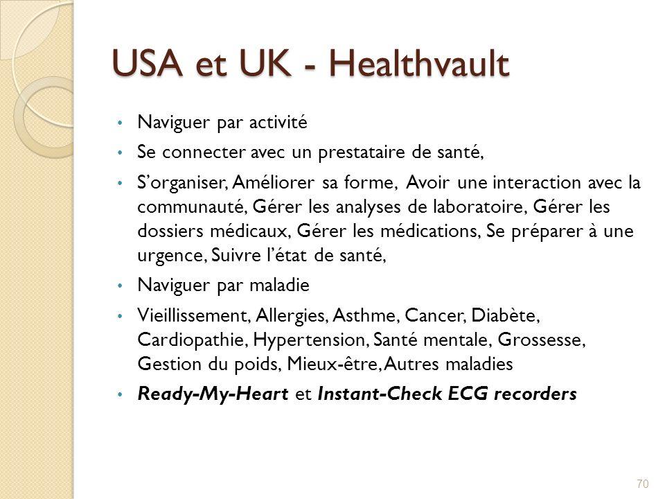 USA et UK - Healthvault Naviguer par activité Se connecter avec un prestataire de santé, Sorganiser, Améliorer sa forme, Avoir une interaction avec la