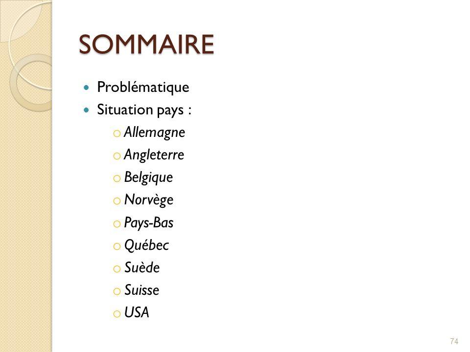 SOMMAIRE Problématique Situation pays : o Allemagne o Angleterre o Belgique o Norvège o Pays-Bas o Québec o Suède o Suisse o USA 74
