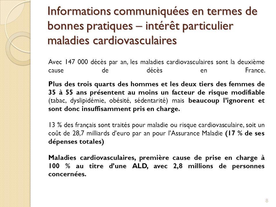 Avec 147 000 décès par an, les maladies cardiovasculaires sont la deuxième cause de décès en France. Plus des trois quarts des hommes et les deux tier